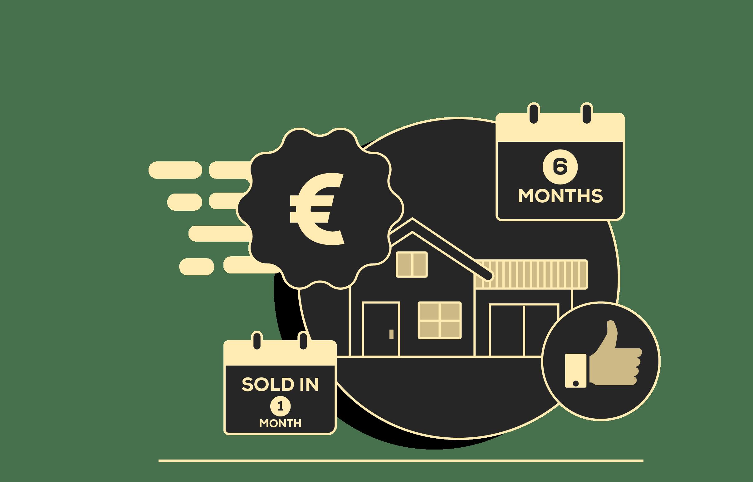 Wie Sie Immobilien schnell und gut verkaufen